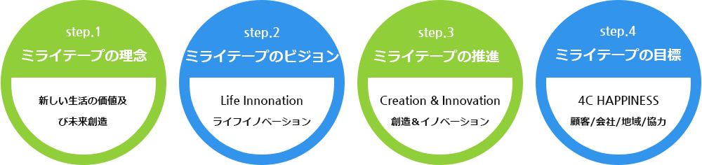 company-intro_jp_03.png